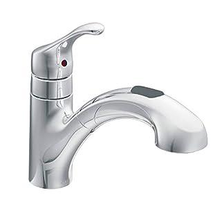Taps, Faucets