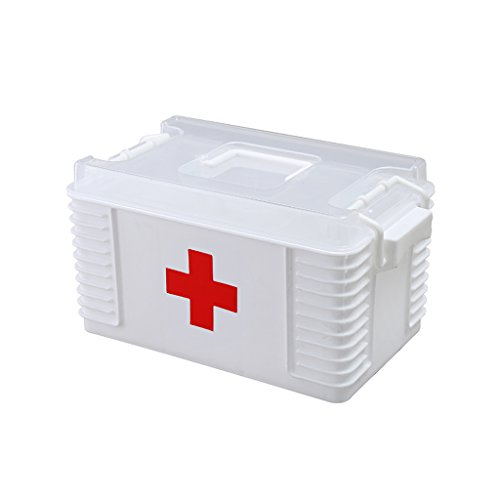 First Aid Cabinet Ikea The O Guide
