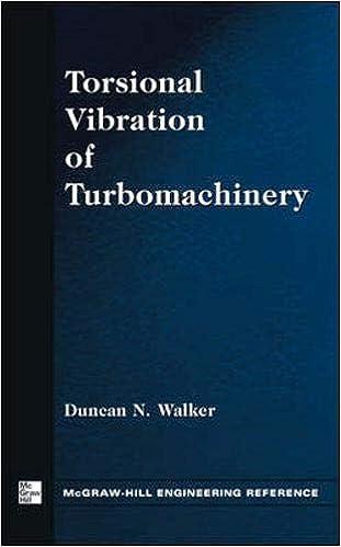 Torsional Vibration of Turbo-Machinery