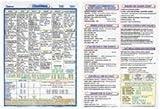 Checkmate Checklist Cessna 172M Standard Size