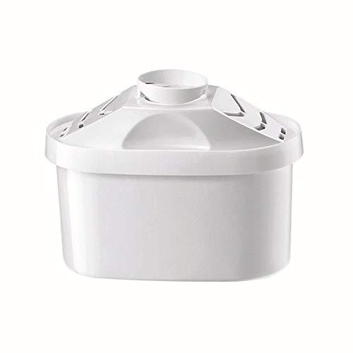 Silverkial Filtri purificatori per Uso Domestico Filtri a Carboni Attivi Filtri a Cartuccia per Pulizia Sana Brita Water Pitcher2PCS – Bianco Prezzi