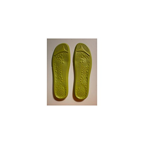 Plantillas Plantillas Verde Kinetic Kinetic w7P0ZRq