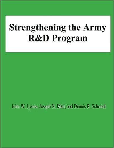 Strengthening the Army R&D Program: John W. Lyons, Joseph N ...