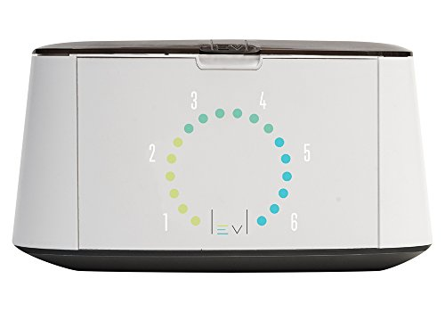 LEVL Device Breath Ketone Meter Starter Kit