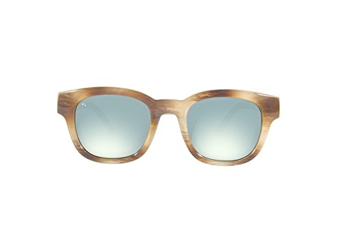 GHNDY Italy Made Unisex Polarized Wayfarer Sunglasses (Ivar, Acqua - Glasses Giada