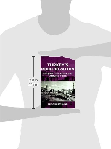 Thesis Support Essay Turkeys Modernization Refugees From Nazism And Ataturks Vision Arnold  Reisman  Amazoncom Books Examples Of An Essay Paper also Critical Essay Thesis Statement Turkeys Modernization Refugees From Nazism And Ataturks Vision  English Essay Friendship