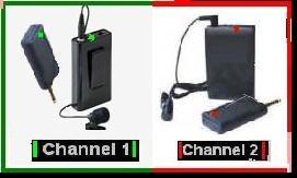 UPC 043667077244, DUAL CHANNEL Wireless Lapel & Headworn Microphone