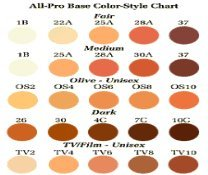 Mehron ''All-Pro'' Makeup Kits, StarBlend TV/Video by Mehron by Mehron
