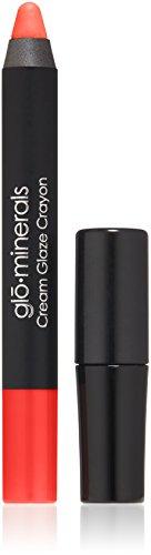 Lip Glaze Stick Sharpener - 5
