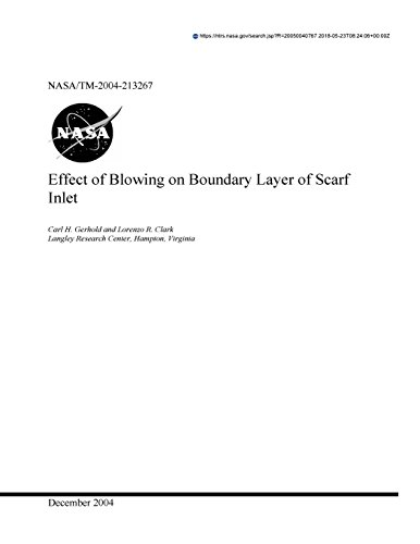 - Effect of Blowing on Boundary Layer of Scarf Inlet