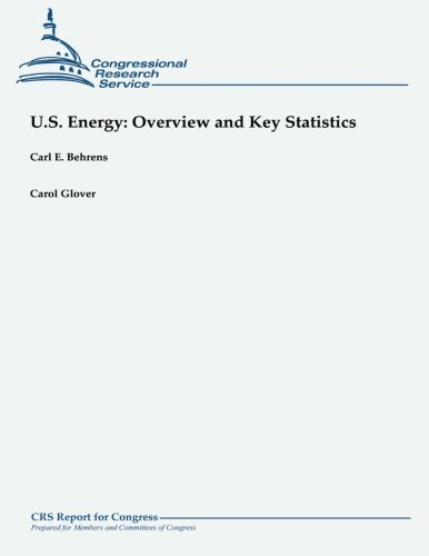 U.S. Energy: Overview and Key Statistics