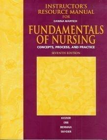 Fundamentals of Nursing Concepts Proc&prac