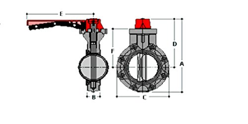 (Spears 721311Z-015C CPVC Schedule 80 Zinc-Plated True Lug Butterfly Valve, Lever Handle, 1-1/2-Inch)