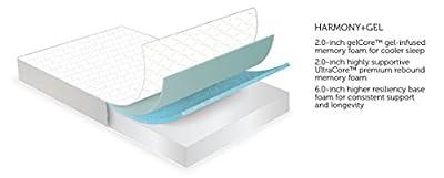 Natures Comfort Harmony Gel Memory Foam Mattress, Hypoallergenic, Cooling Temperature Regulation, Adaptive Comfort Foam Certipur-US - Queen