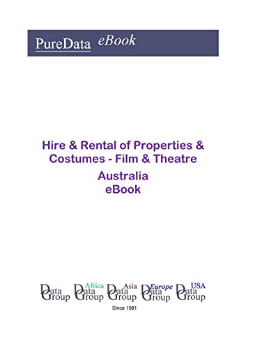 Hire & Rental of Properties & Costumes - Film & Theatre in Australia: Market Sales]()