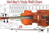 Viola Wall Chart