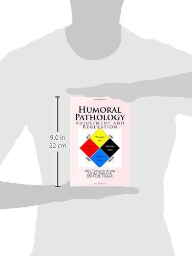 Humoral Pathology: Adjustment and Regulation: Md Tanwir Alam