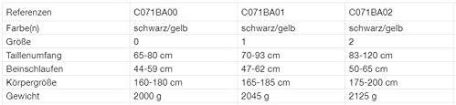 PETZL Avao BOD Fast II C071BA02 Mixte 2 Noir//Jaune
