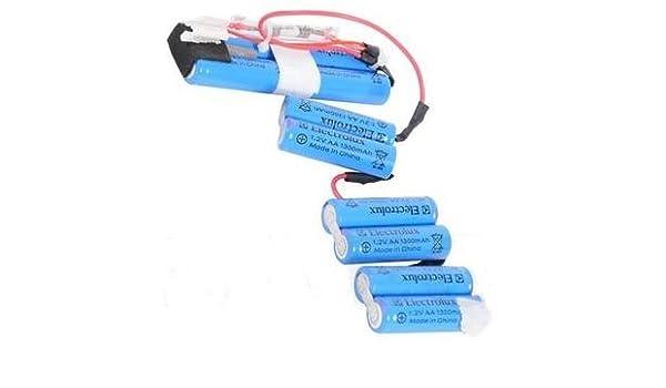 Batería para aspirador electrolux ergorapido zb2908w: Amazon.es: Hogar