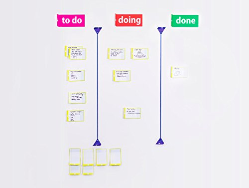 Scrum board tool kit set for agile scrum kanban - magnetic cards - home