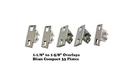 (All available Compact 33 Mounting Plates from 1