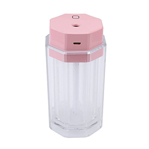 Fabal Portable Mini Bottle LED Ultrasonic Humidifier For Office Home Travel (Pink)