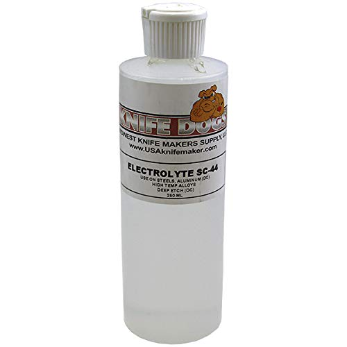 Etching Materials