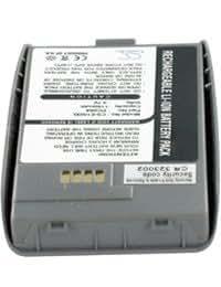 Batería por HTC CANARY, 3.7V, 1150mAh, Li-ion