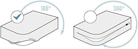 impermeabile e traspirante Tutte le misure Pikolin Home Antiacaro, Batteri e Funghi Proteggi-materasso in mollettone 100/% cotone 90 x 190//200 cm Antiallergico letto singolo