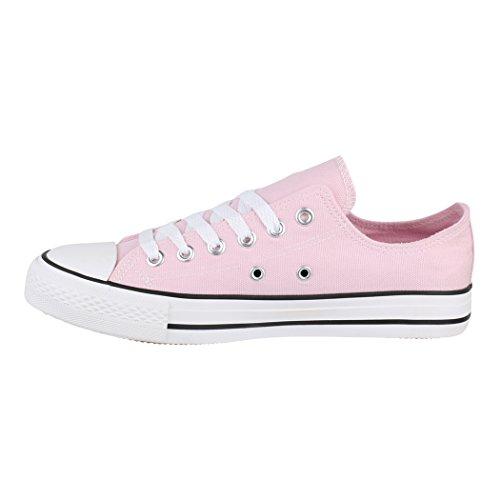 Nummer Eine Größer Elara Basic Sneaker Aus Donna Fällt Pink x4U4wYzpq