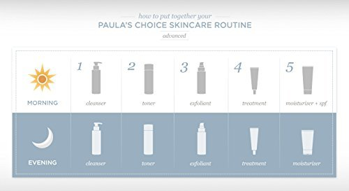 Paula's Choice CLINICAL 1% Retinol Treatment with Peptides & Vitamin C, 1 Ounce Can Facial Treatment for Deep Wrinkles, Normal-Oily Skin by Paula's Choice (Image #2)