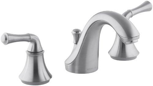 Best Faucet Handles