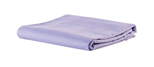 Poly Cotton Massage - NRG Cotton Poly Massage Table 3 Piece Sheet Set (Face Rest Cover, Flat Sheet & Fitted Sheet) Pack of 2 (White) (Dakota Blue)