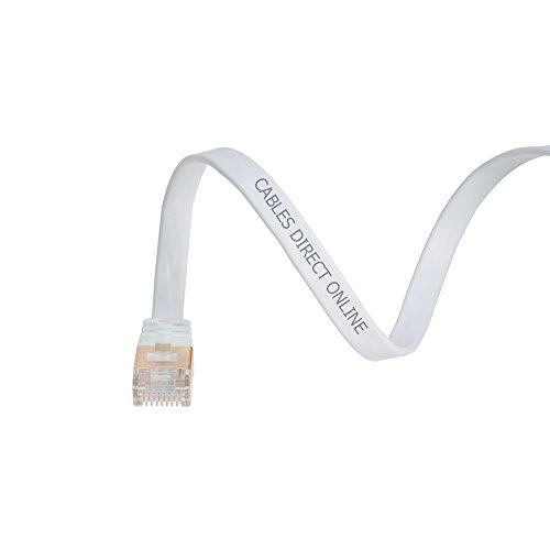 75FT U//FTP Flat Design CAT 7 Gold Plated Shielded Ethernet RJ45 Cable 10 Gigabit