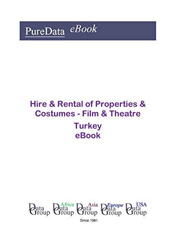 Hire & Rental of Properties & Costumes - Film & Theatre in Turkey: Market Sales