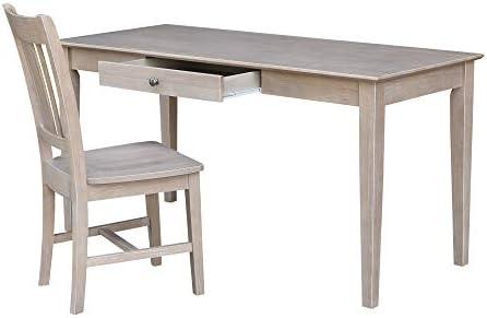 Reviewed: International Concepts Desk
