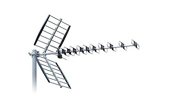 ISKRA - Antena de televisión UHF DTX-22 YAGI UHF DVB-T2 y DVB ...