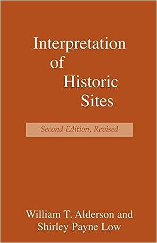 5f271f9ff4bc Amazon.com: Interpretation of Historic Sites (American Association ...