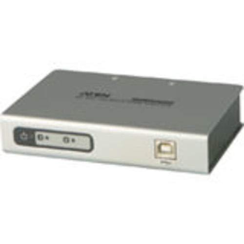 (UC4852 Serial Hub)