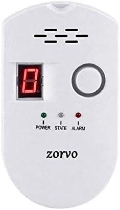 Nereus LPG butane//propane Gas Boat Alarms WG100-L