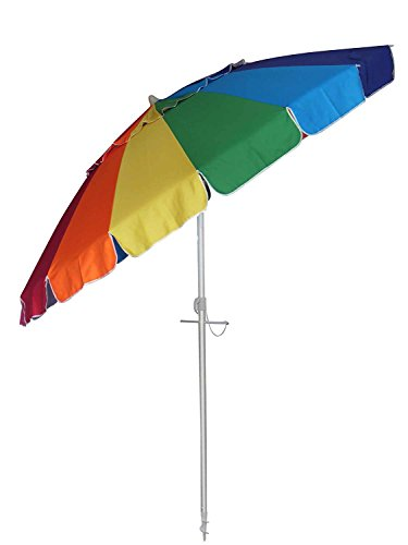 66ac49e94deb0 We Analyzed 9,608 Reviews To Find THE BEST Umbrella Rainbow