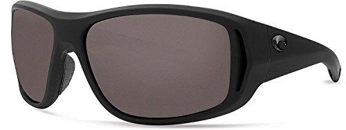 Montauk 580P Sunglasses - Sunglass Industry