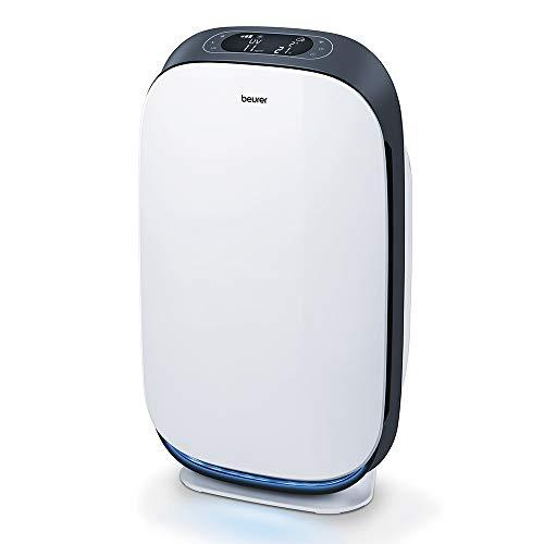 🥇 Beurer LR500 – Purificador de Aire con Bluetooth-Wifi