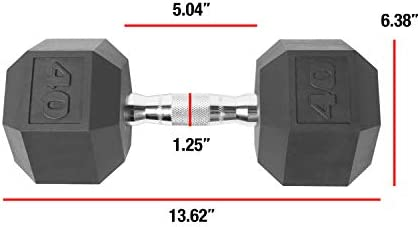 CAP's Barbell Coated Hex Medium-Depth Knurled Grip Dumbbells, Set of two 40lbs
