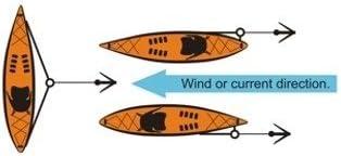 H2o Kayak Canoe Anchor Trolley Kit
