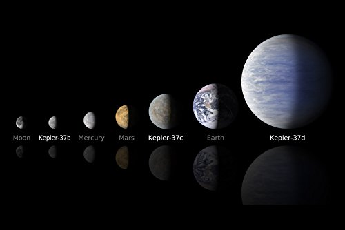 20x30 Poster; Kepler Extra Solar Exo Planets Compared To Earth Mars Mercury (The Size Of Mercury Compared To Earth)