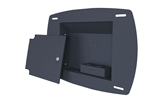 (in Wall Box for Flat Panel Screen)