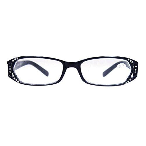 Black (Halloween Contact Lenses With Prescription)
