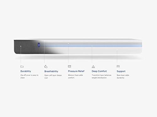 Casper Sleep Mattress – Supportive, Breathable and Unique Memory Foam – Scientifically...