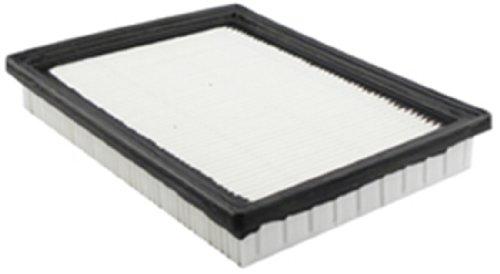 Hastings Mini (Hastings AF1269 Panel Air Filter Element)